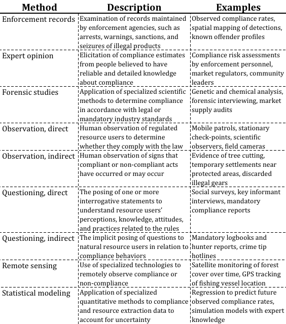 Typology of Detection Methods.png