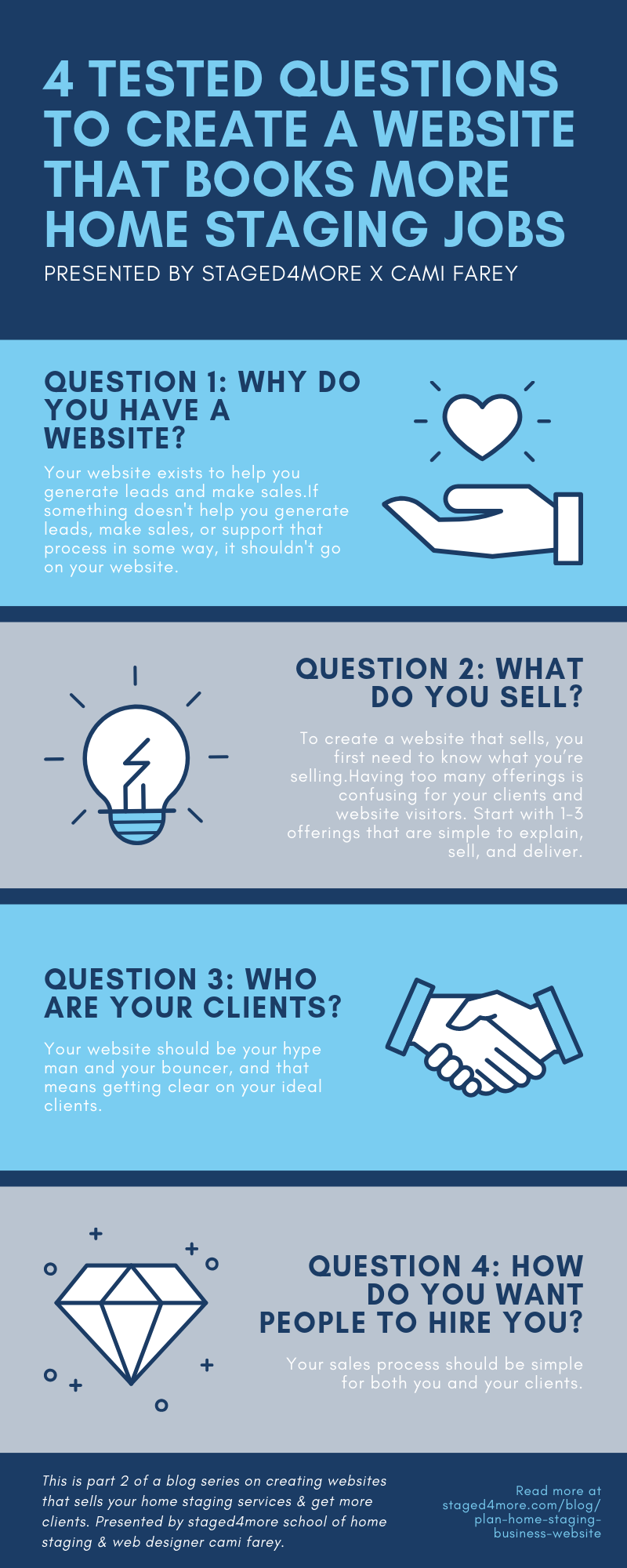 4 Tested Questions to Create a Website that Books More Home Staging Jobs. Infographic by Staged4more School of Home Staging. Want more home staging business tips? Check out our blog at www.staged4more.com/blog