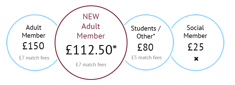 Fees 2018.png