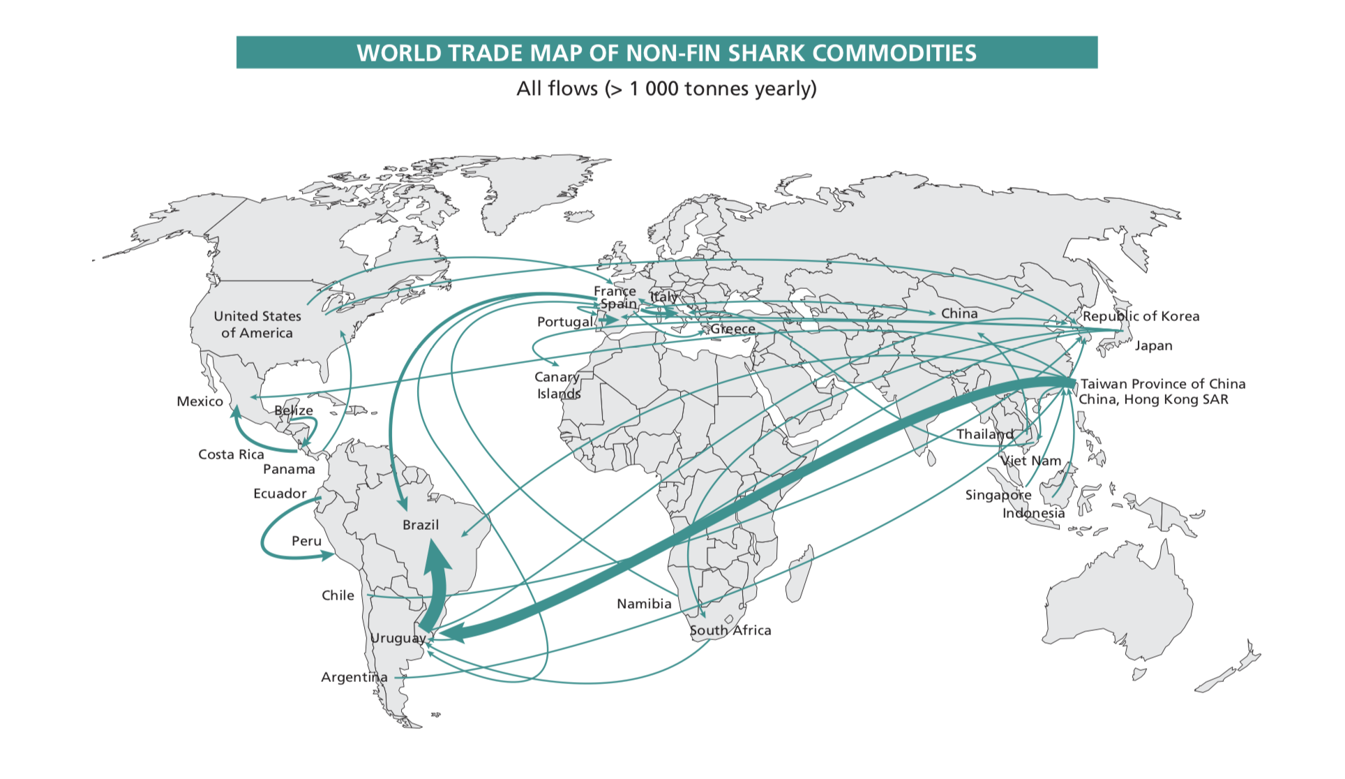 Estimates based on FAO statistics of global trade flows of shark products (not including fins), 2008–2011.