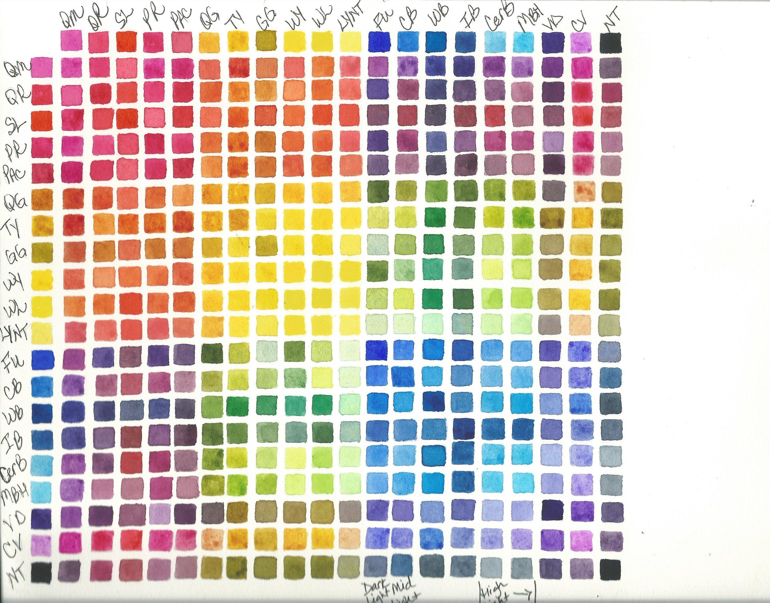 Watercolor Chart.jpeg