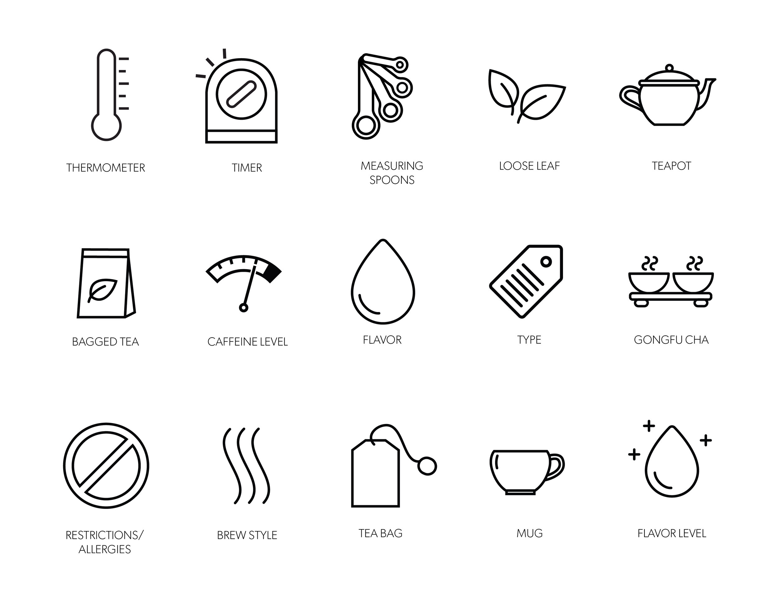 Line icons for Sips By, a subscription box for tea lovers