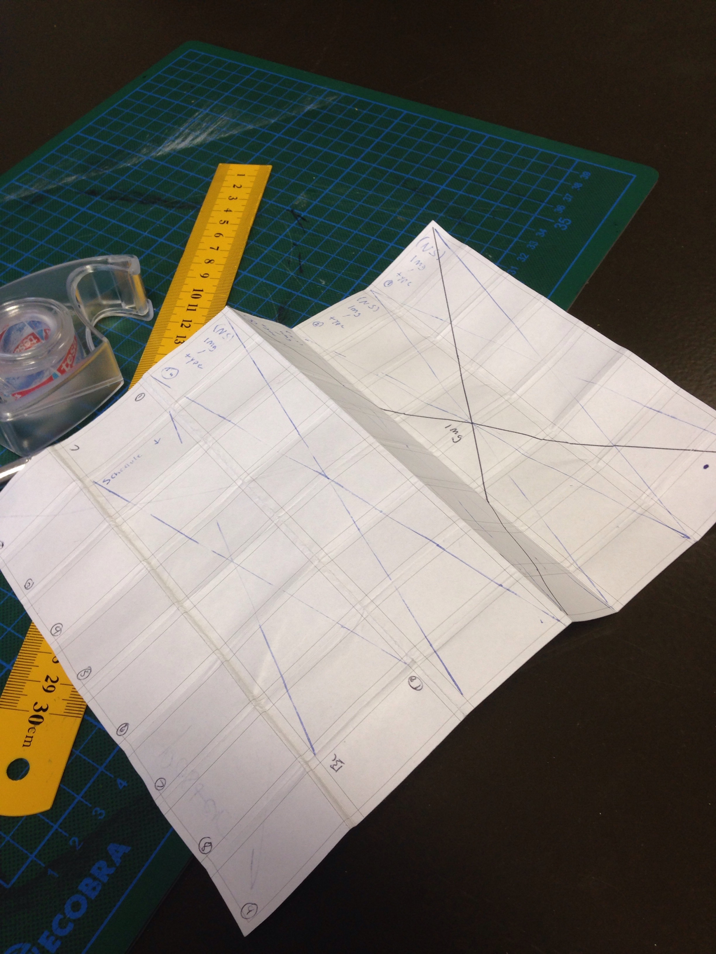 tour quadrathalon / grids