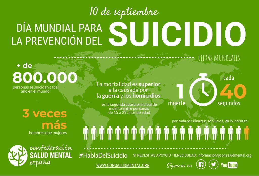 SUICIDIO-Cifras-mundiales-1024x696.png