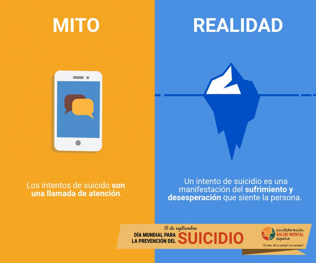 Suicidio-Mito-vs-realidad-1-1024x851.png