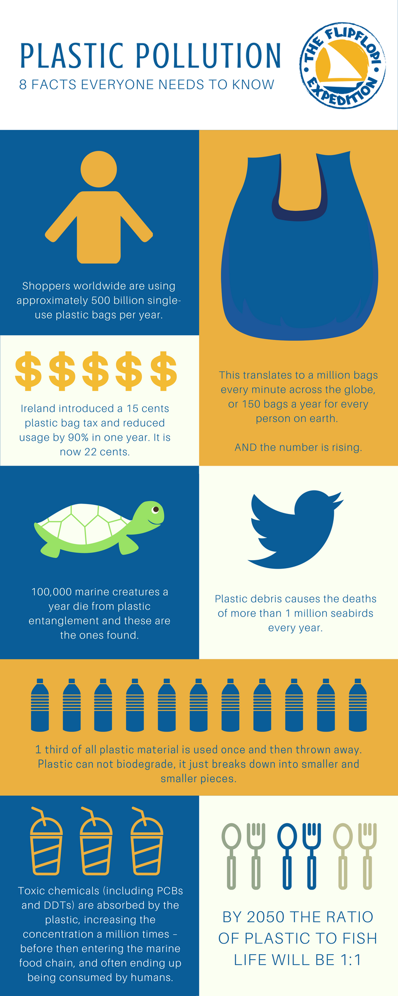 52784-8factsonplasticpollution8factsonplasticpollution.png