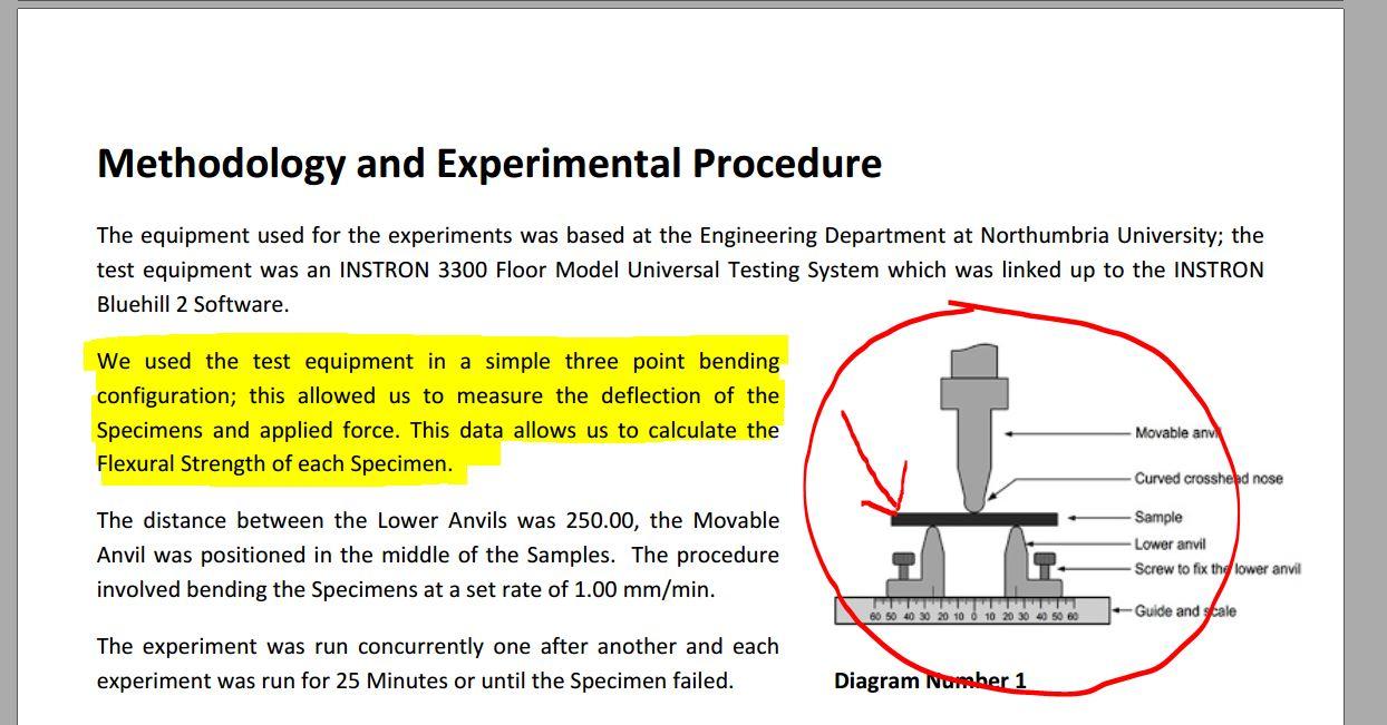 testing methodology from simons report.JPG