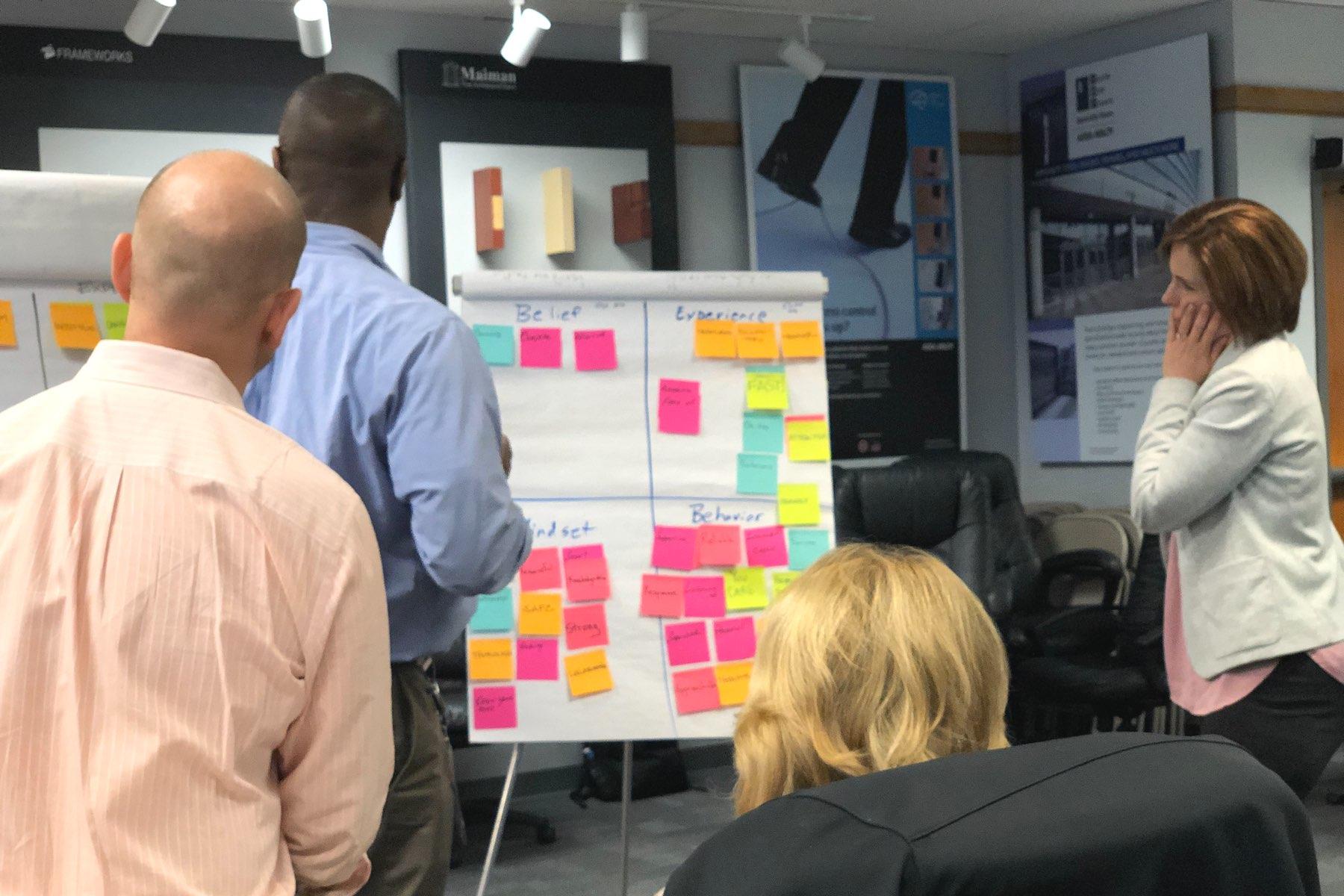 Our Brand Value Design Workshop