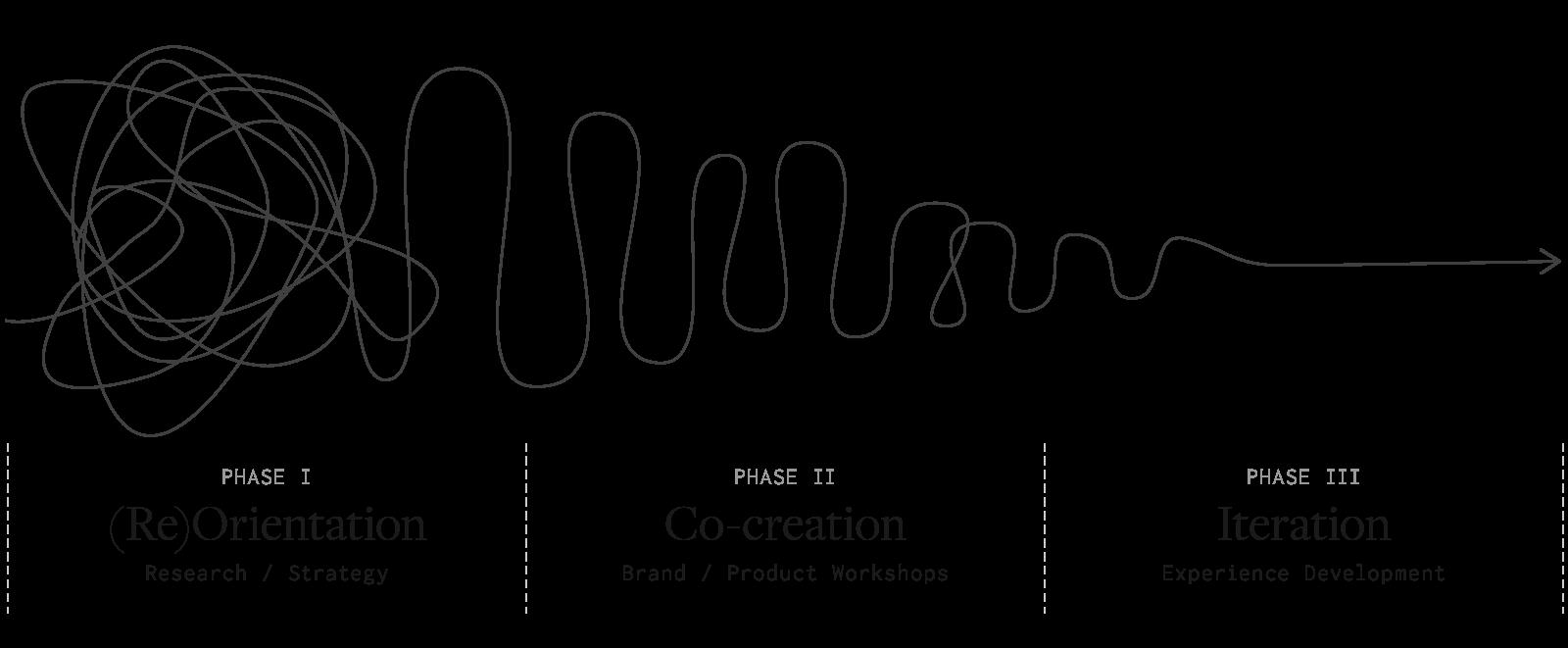 gs-process-diagram.png