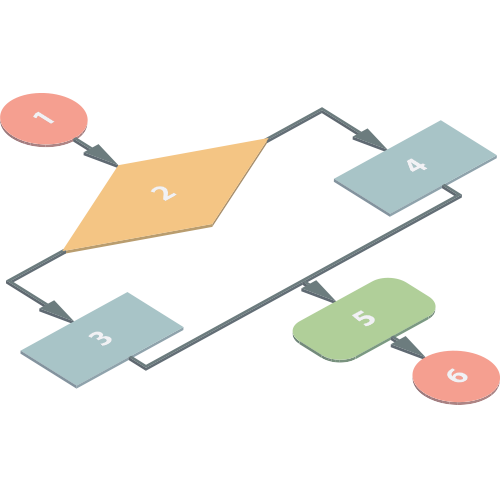 isometric process map.png