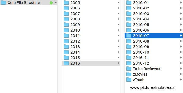 Core File StructureWMPIP.jpg