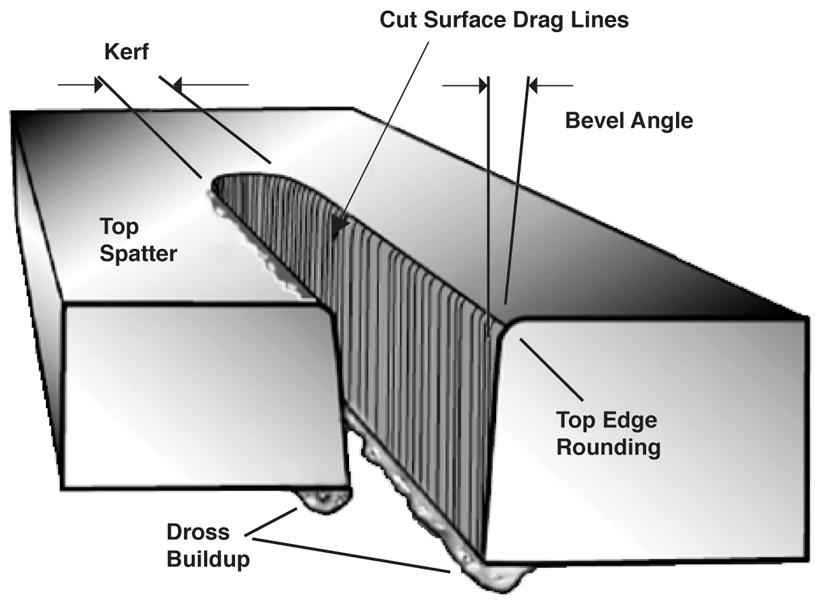 plasma cutter dross