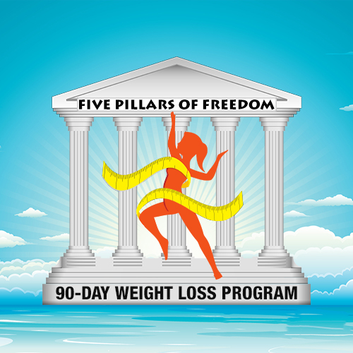 A weight loss program built on a solid foundation that will help you lose weight and keep it off.