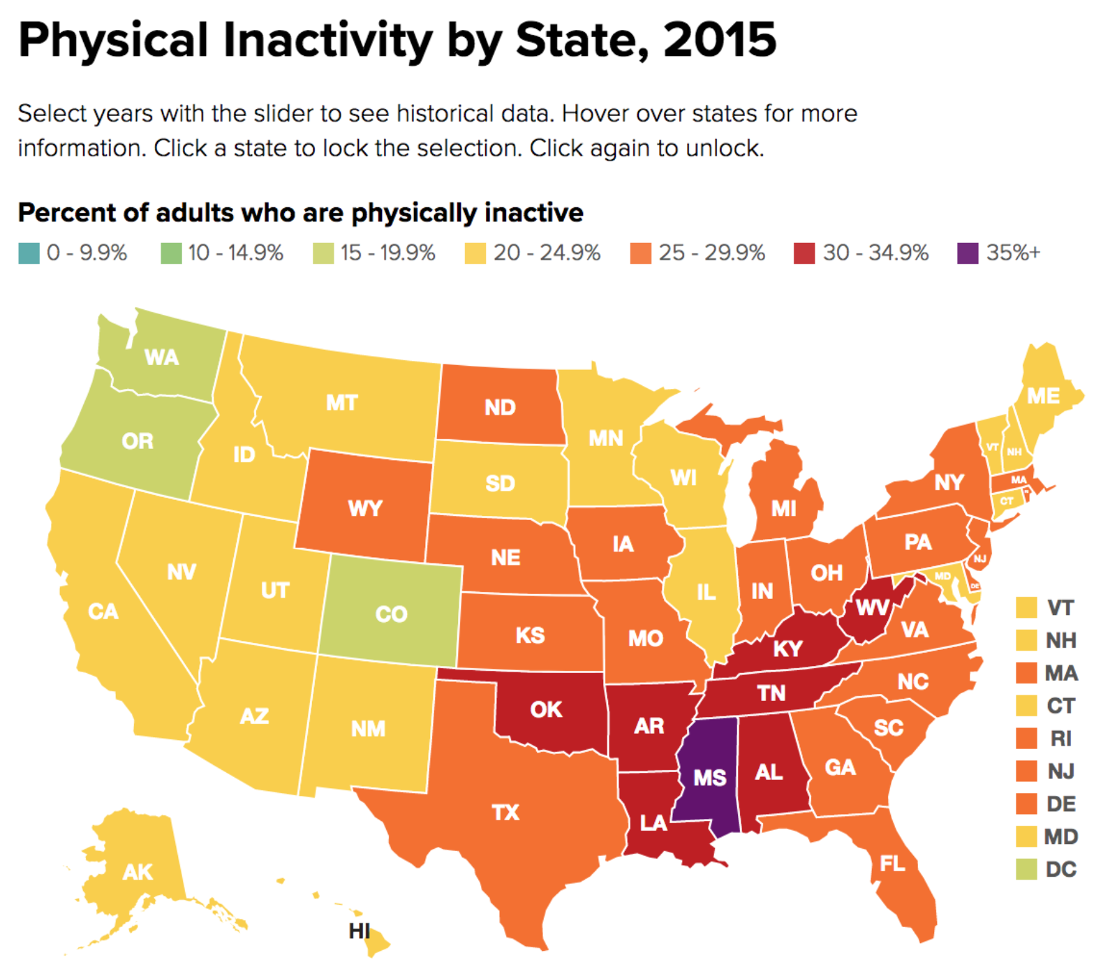 Physical inactivity by State 2016
