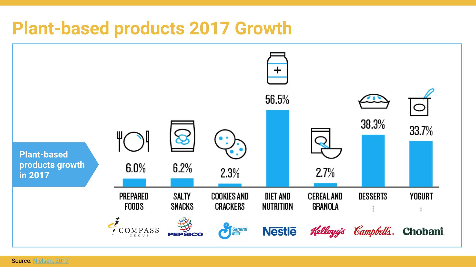 Source:  Nielsen, 2017
