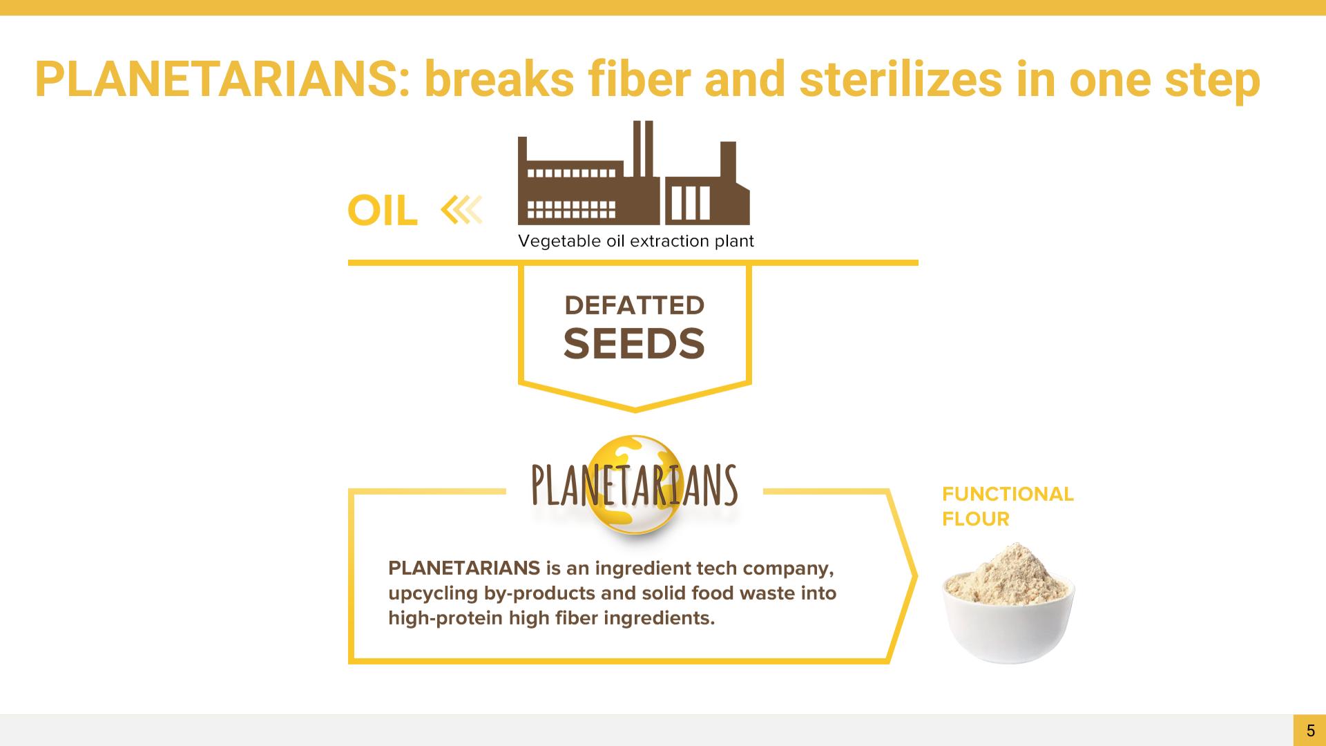 PLANETARIANS presentation FoodBytes.005.png