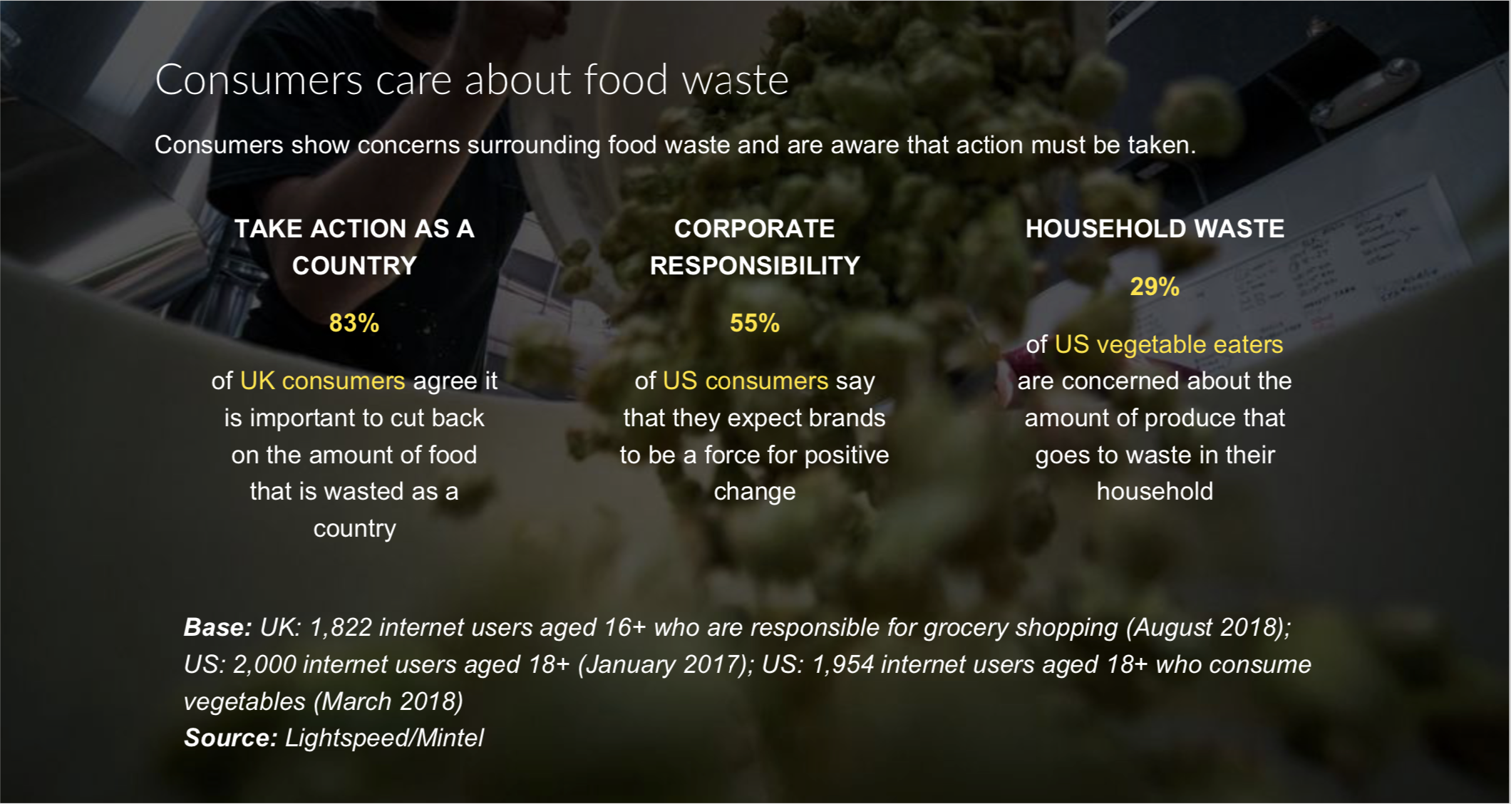 Innovative Ways Brands Are Repurposing Food Waste.png