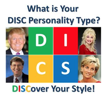 What is your DiSC Style?.png