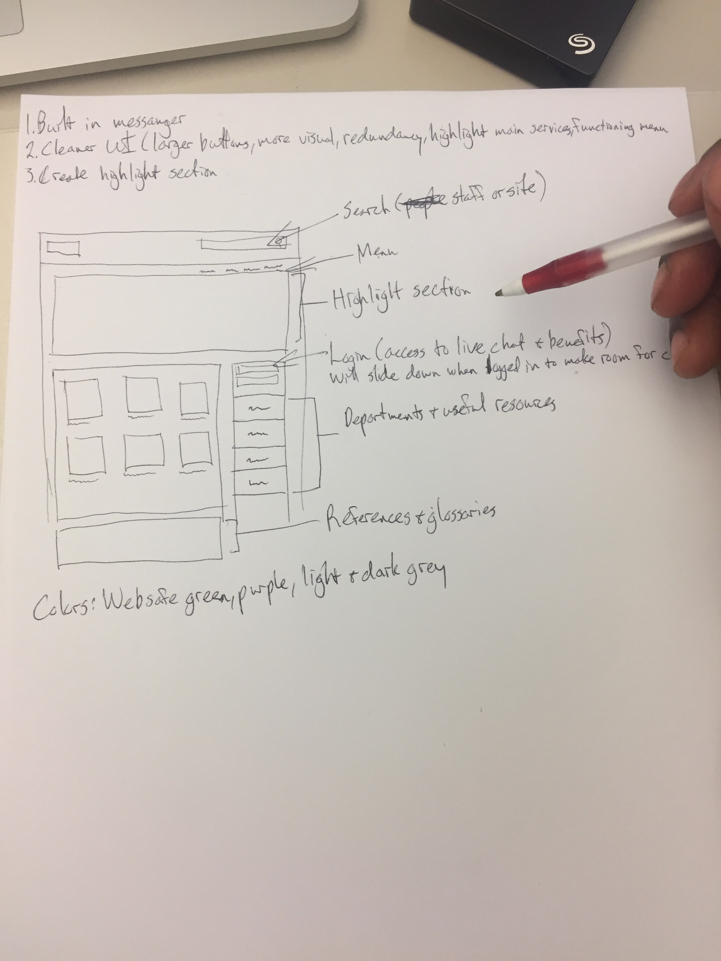 Reimagining... - First Step, sketching out the ideas and the features.