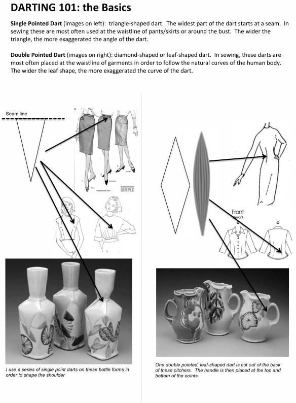 darting-basics.jpg