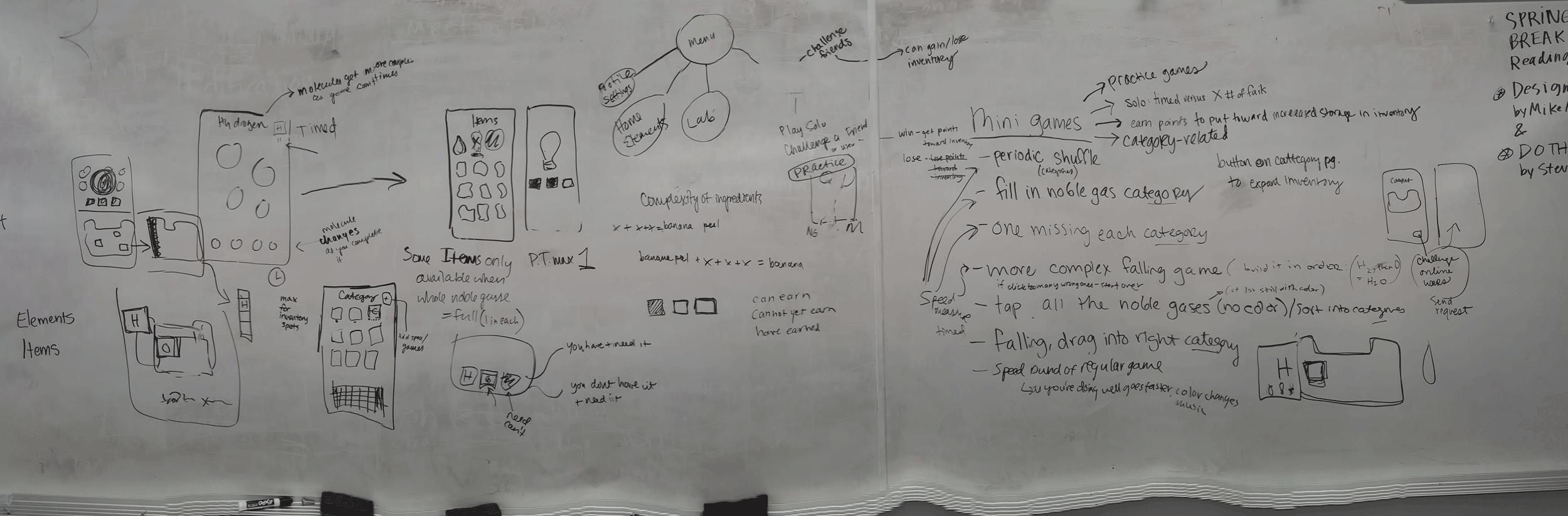Full-Whiteboard.png