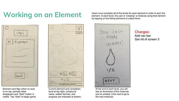 2-Working on an Element.jpg