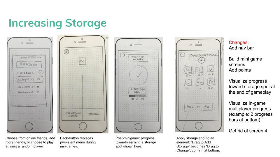 6-Increasing Storage.jpg