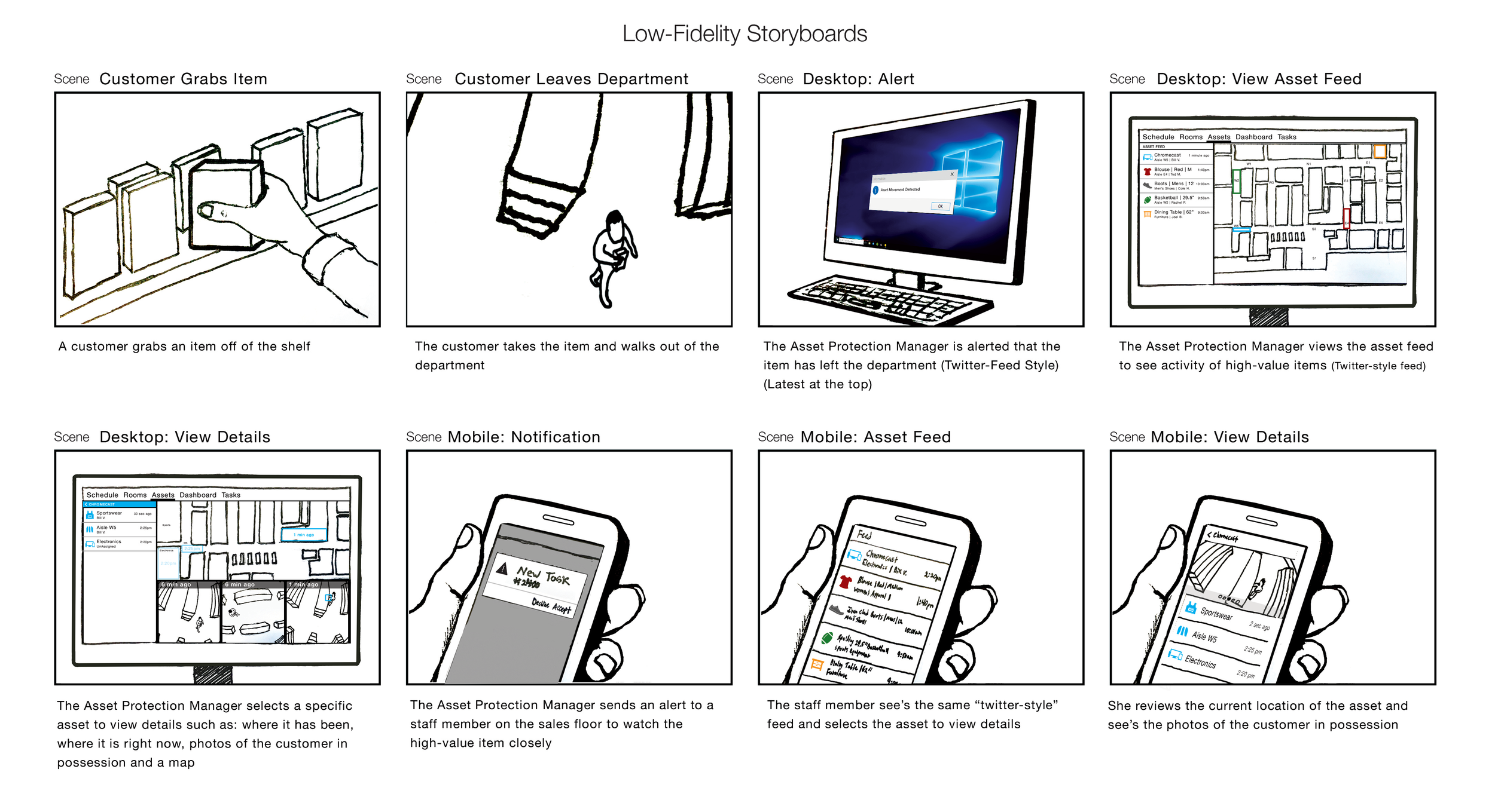AssetProtection_Storyboard.png