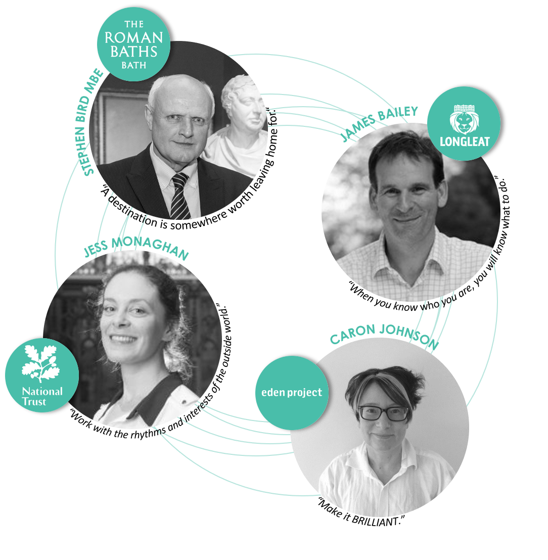 Insights from Stephen Bird (MBE) (Head of Heritage Services at Bath & North East Somerset Council), James Bailey (Head of Marketing, Longleat), Jess Monaghan (Head of Visitor Experience and Learning, The National Trust) & Caron Johnson (Sustainability Consultant, Eden Project).