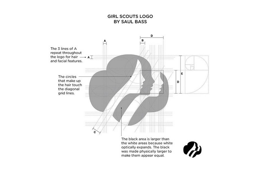 girls_scouts_logo_deconstruction3.png