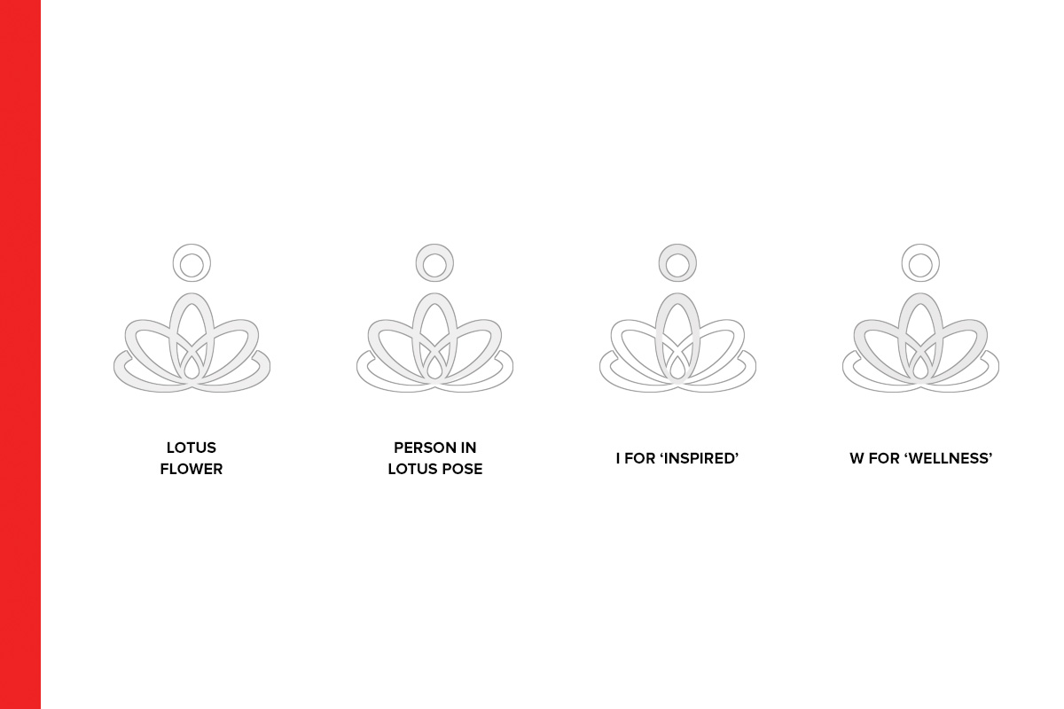 yoga-holistic-logo-explained.jpg