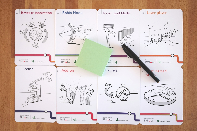Business Model Innovation Workshop - Learn how to design innovative Business Models in a 2-day workshop.