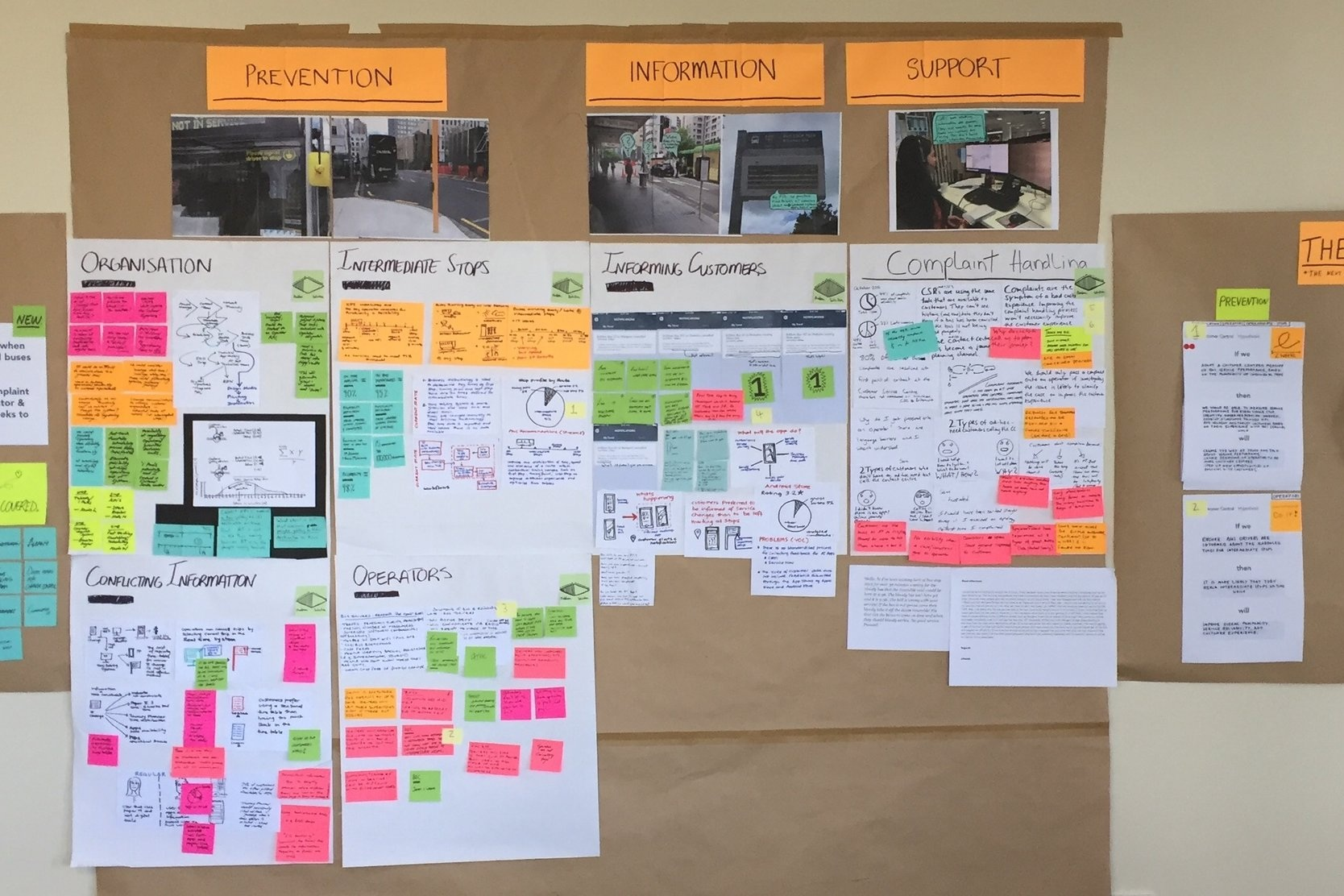 Public Transport - innovation hub design - I helped a public transport provider build an innovation hub and adopt agile ways of working. As a sprint facilitator I worked with a team of SMEs to solve problems people have when using public transport.Read more