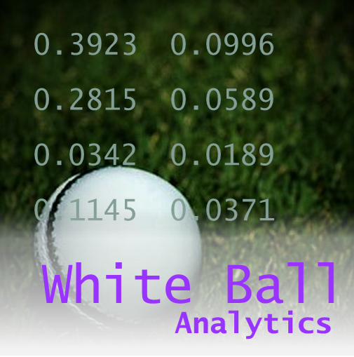 White Ball Analytics logo.png