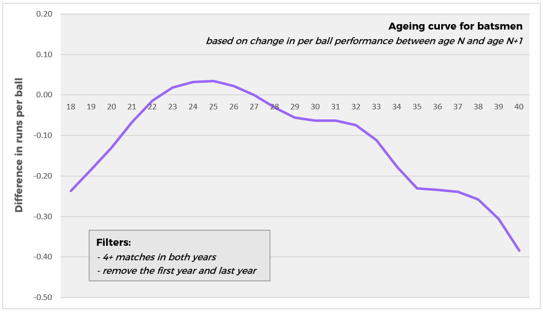 Age 1.PNG