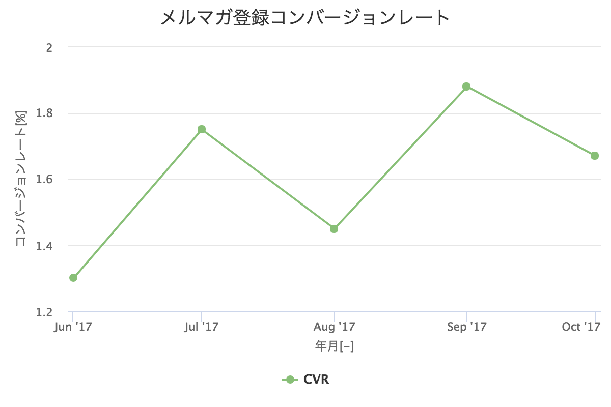 chart (9).png