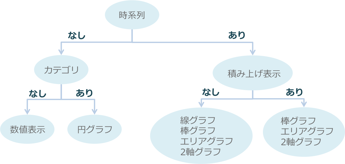 chart_decision_tree.png
