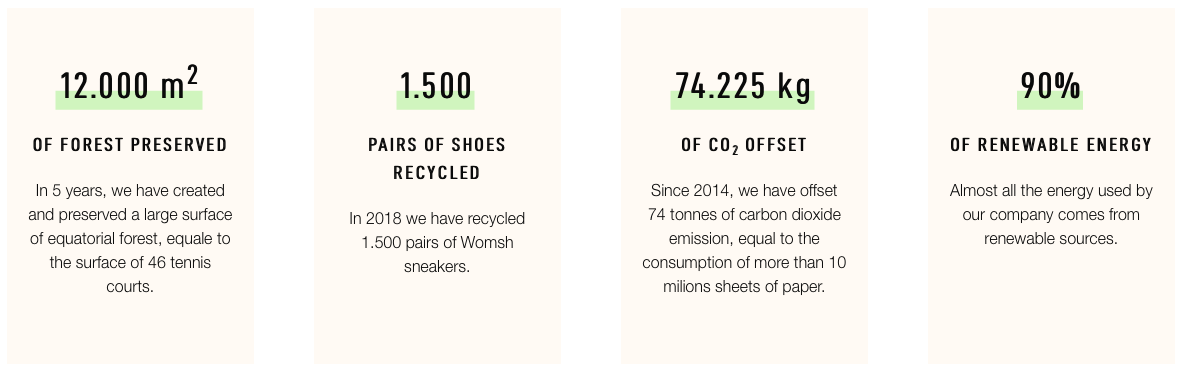 Some of the sustainable focuses of Womsh