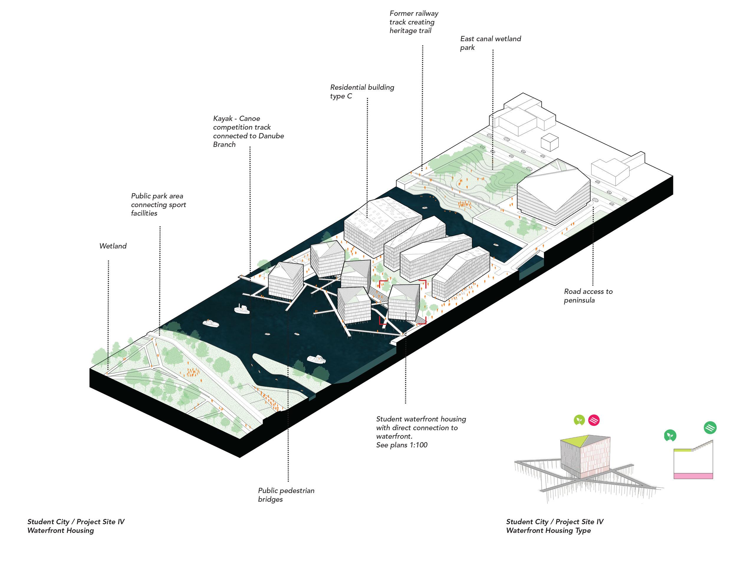 Axo Waterfront Housing.jpg
