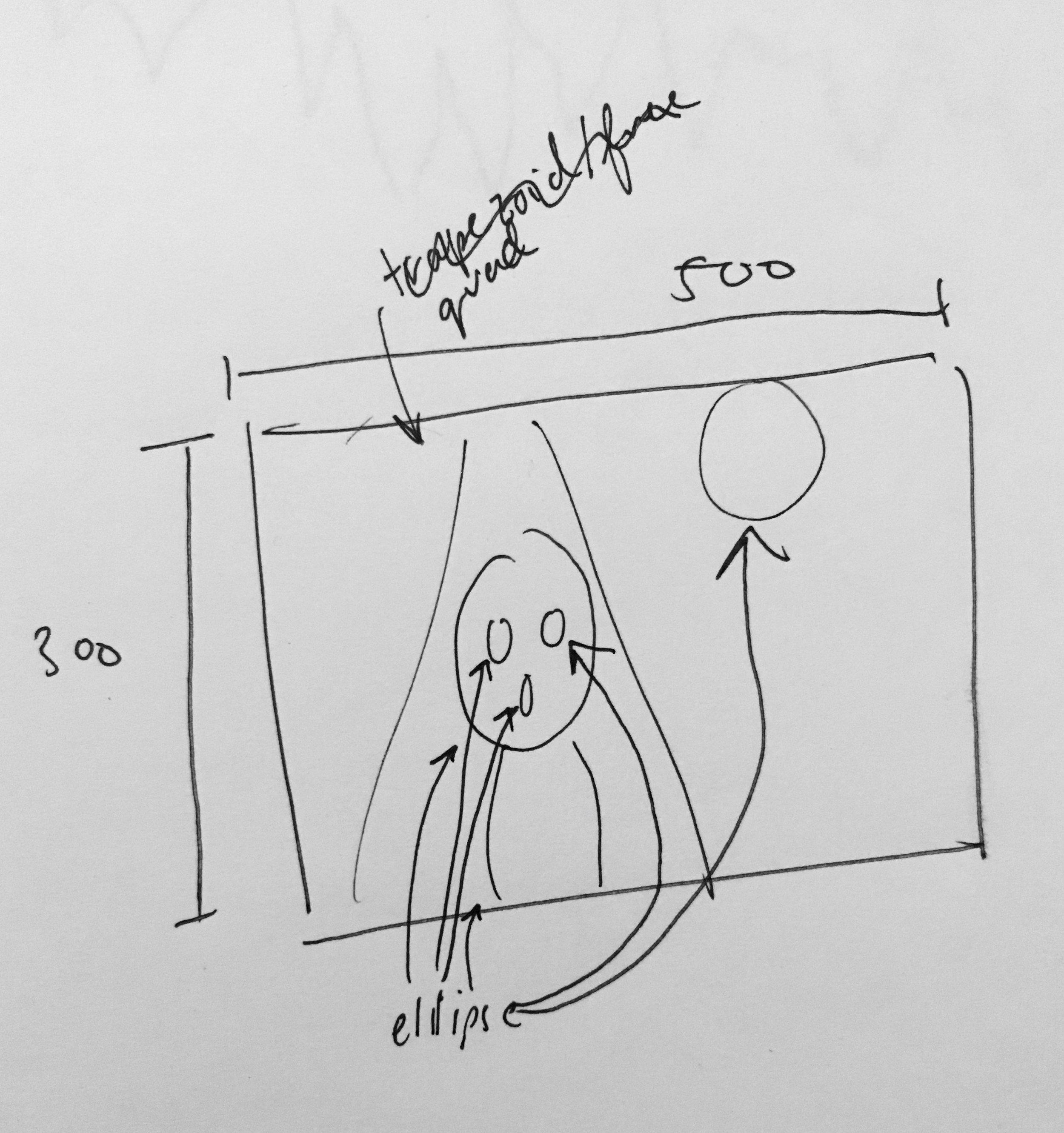 Preliminary sketch of alien portrait, very rough sketch.