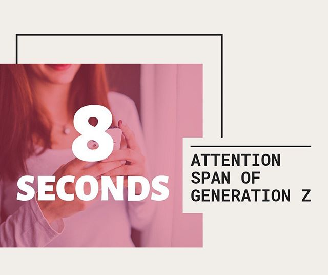 Compared to Millennials attention span of 12 seconds.