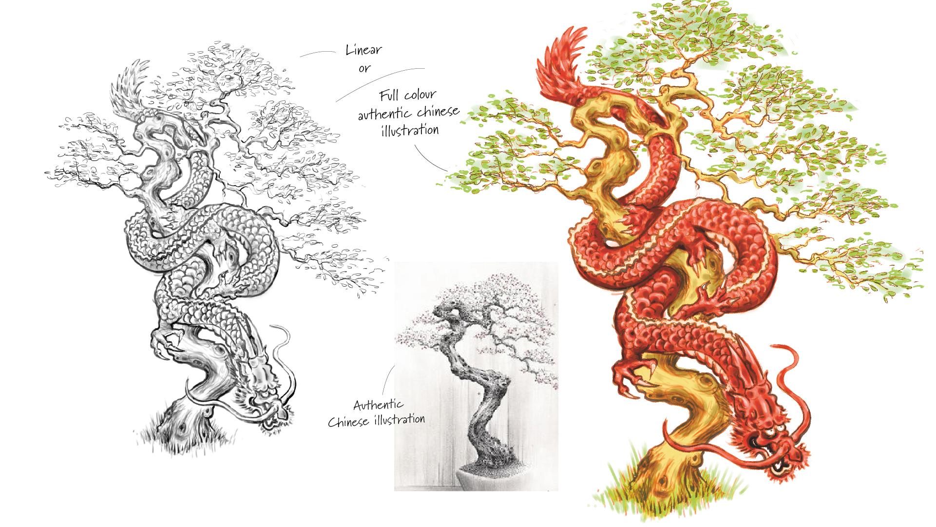 Dragon Tree Kombucha Dev page-02.jpg