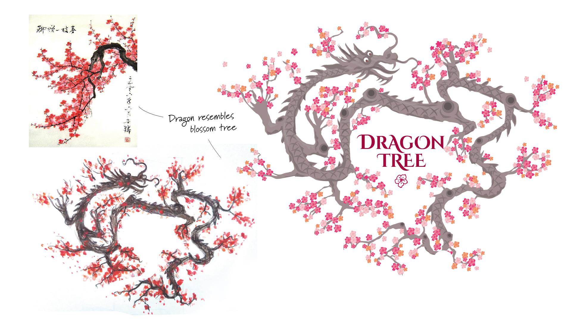 Dragon Tree Kombucha Dev page-01.jpg