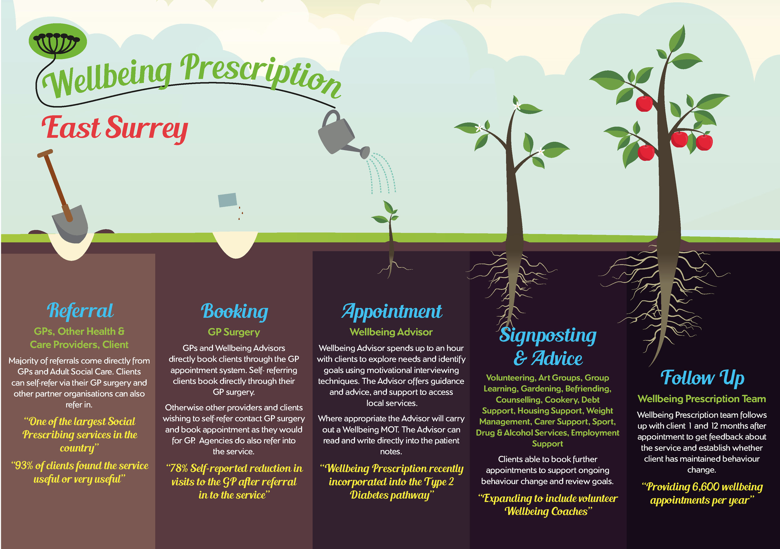 Poster- Wellbeing- LC.jpg
