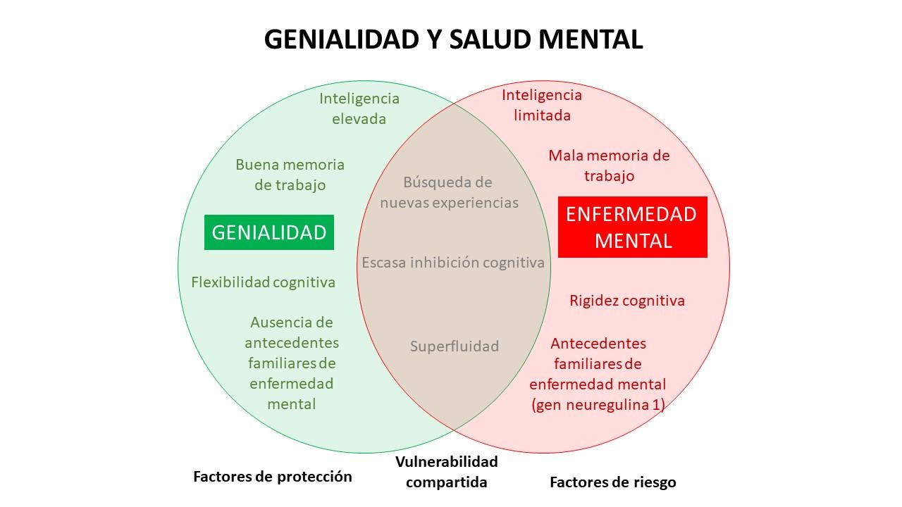 Genialidad y salud mental.jpg