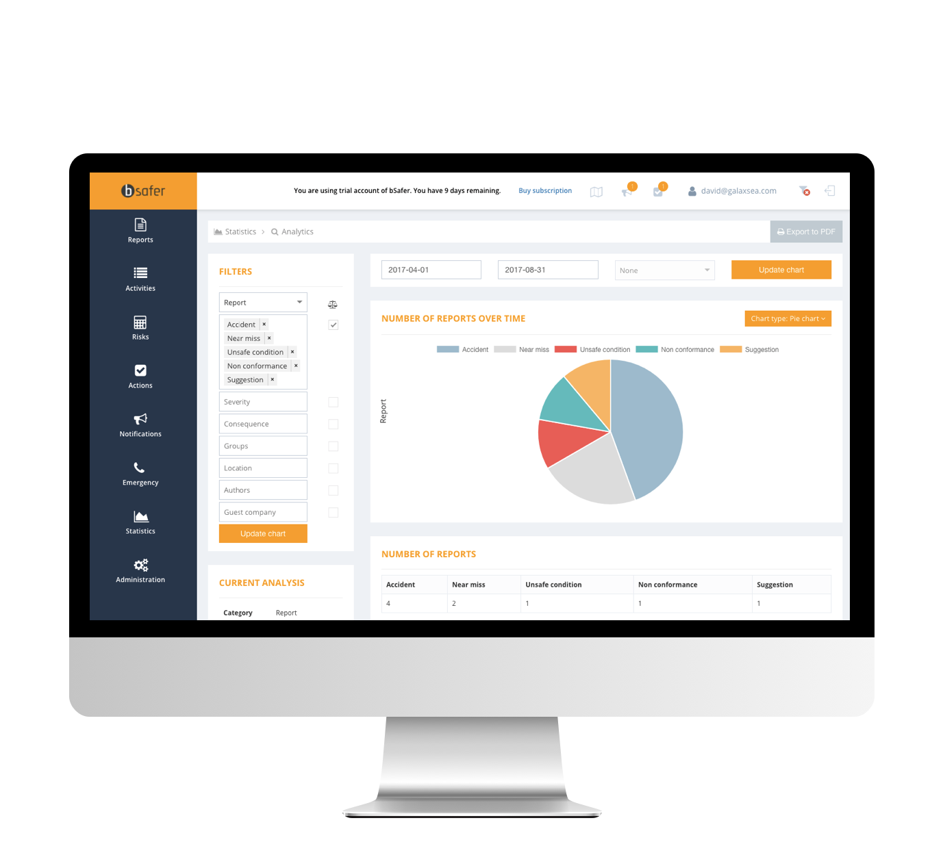 Data Analytics - Present your safety, quality and risk data in clear, graphical ways and engage your audience.Data driven decisions can reduce costs, improve efficiency and help grow your business. bSafer makes data analytics simple and intuitive.