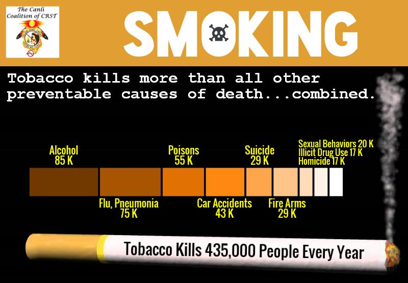 Preventable Deaths.jpeg