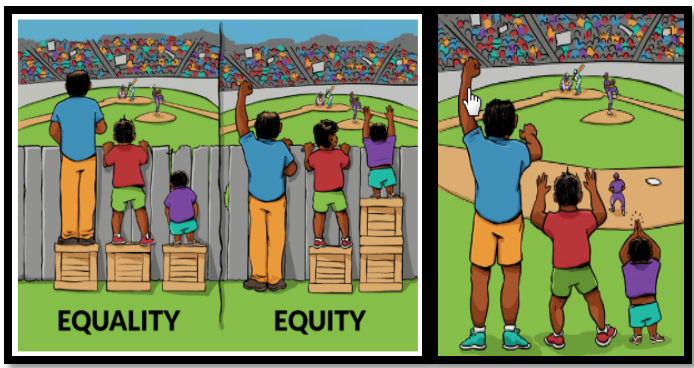 Equality Versus Equity.png