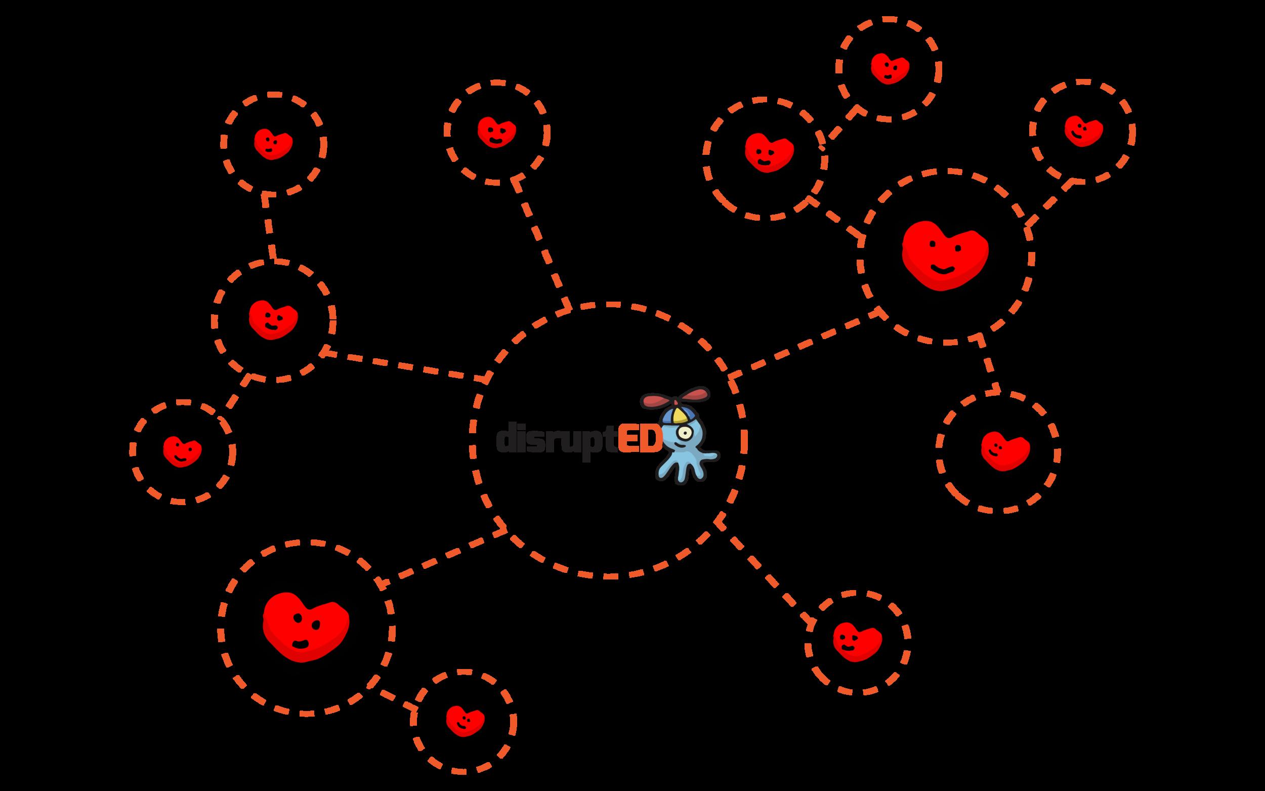 disruptED_donateED_chart2_V2.png