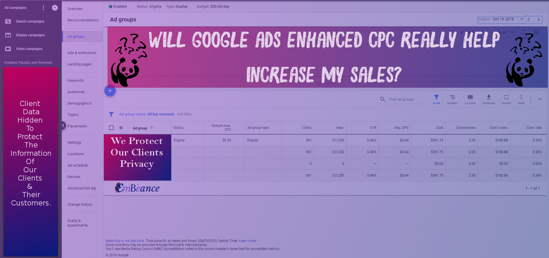 Adwords Enhanced CPC Display Campaign Results.png